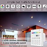 Zoom IMG-2 geyueya home smart panel led