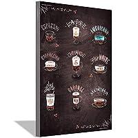 コーヒーの種類キャンバスアートポスターとアートプリント絵画現代家族の装飾的なギフト