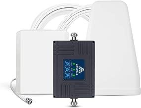 Best antenna amplifier car Reviews
