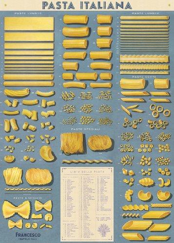 Cavallini Poster und Geschenkpapier, Pasta