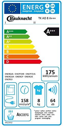 Bauknecht TK AO 8A+++ Wärmepumpentrockner - 8 kg, Weiß, A+++ - 5