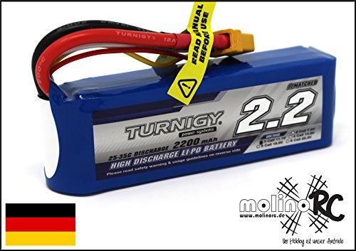 molinoRC Turnigy LiPo-Pack 3S 11,1V 2200mAh 20-30C > Update 2020 <