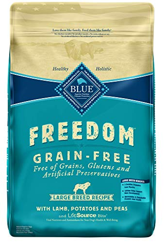 Is Blue Buffalo Dogs Food Better Than Purina?