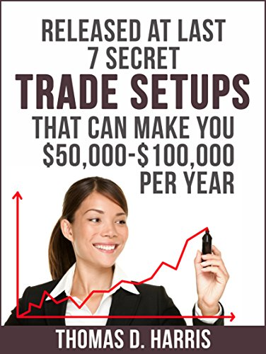 Etrade For Dummies: Released At Last–7 Secret Trade Setups That Can Make You $50,000-$100,000 Per Year (English Edition)