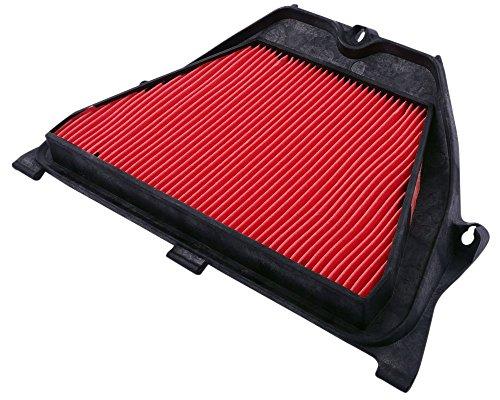Luftfilter für Honda cbr600â RR PC37) 2003–2006