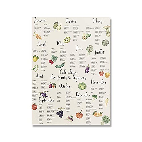 Seasonal Fruits and Vegetables Poster Print Food Quotes Canvas Painting Wall Art Botanical Modern Picture for Kitchen Home Decor 50x70cm No Frame Stock