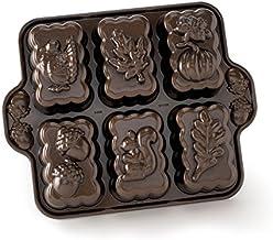 Nordic Ware 84448 Harvest Mini Loaf Pan, Bronze Brown