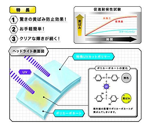 シーシーアイ(CCI)『スマートシャインヘッドライトコート(W-138)』