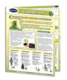 This 4-page, laminated Cannabis 101 quick reference guide provides a good overview of cannabis sativa. Its long history of cultivation for its physical attributes, its medicinal benefits, and recreational purposes. The comprehensive chart overs the v...