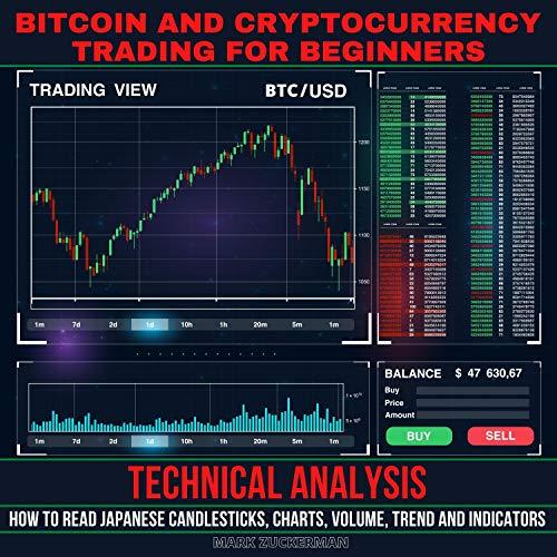 trading bitcoin analysis strategie di negoziazione di bitcoin day reddit