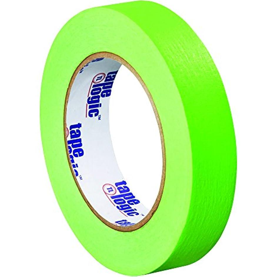 Partners Brand PT93500312PKA Tape Logic Masking Tape, 1