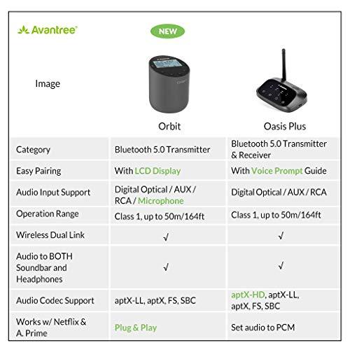 Avantree Oasis Plus aptX HD Bluetooth 5.0 Receptor Transmisor para TV, Modo Bypass, Clase 1 Largo Alcance, Guía Voz, Pantalla Táctil, Emisor, Adaptador Audio Baja Latencia aptX para 2 Auriculares