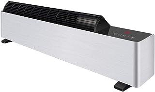 Smart Calefactor por Convección- Calefactor Eléctrico, Radiador, Calefactor Cerámico,Termoventilador Portátil,Pantalla LED,Protección Sobrecalentamiento Y Antisalpicaduras, Seguro para Niños
