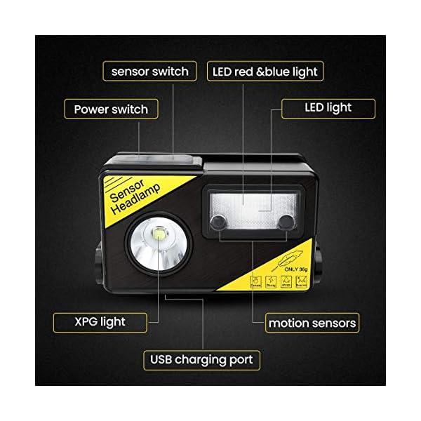 Linterna Frontal LED USB Recargable, SGODDE Linterna de Cabeza Sensor LED con 5 Modos, 900 mAh Lámpara de Cabeza de… 1