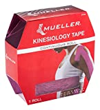 Mueller Kinesiology Tapes Review and Comparison