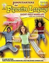 Jumpstarters for Figurative Language, Grades 4 - 8