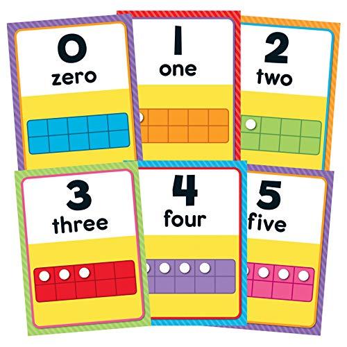 Carson Dellosa Numbers 0-20 Bulletin Board Set (110378) Photo #2