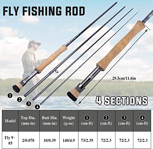 Sougayilang Fly Fishing Rod, Lightweight Ultra-Portable 4-Piece Graphite Fly Fishing Pole 5/6 Complete Starter 7/8 Rubber Cork and EVA Handle-7