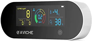 AVICHE Air Quality Monitor, Detector, Measure PM1.0 PM2.5 PM10 HCHO Temperature Humidity - for Office Bedroom Classroom Dormitory