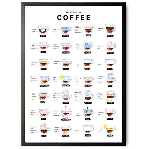 kizibi® JUNOMI Kaffee Poster XL, 28 Types of Coffee, Perfekte Kaffee Küchen Deko mit Anleitung und Namen von 28 Kaffee Arten, Ideales Kaffee Geschenk für coffee lover, Vintage Poster Kaffee Küchenbild