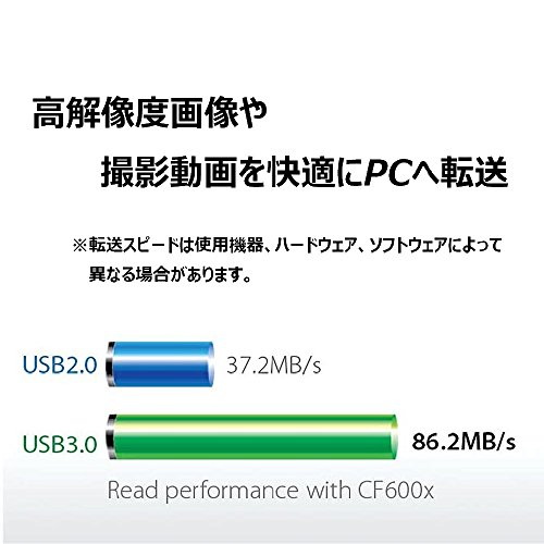 51Ew1D5HbWL-Amazonベーシックの「USB 3.1 タイプC  HDMIマルチポートアダプター」を購入したのでレビュー!
