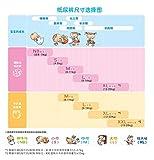 Merries (9 ~ 14kg) 54 Sheets Rustling Easuru Mary L Size (japan import) - 3