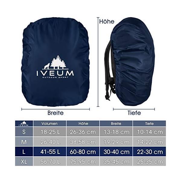 51EwTtPoYlL. SS600  - IVEUM - 2 unidades Mochila impermeable - Varios tamaños de mochila funda de lluvia - Protección de mochila en 18 L - 70 L