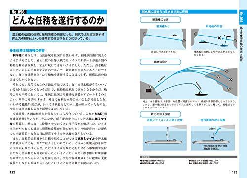 『図解 潜水艦 (F-Files)』の6枚目の画像