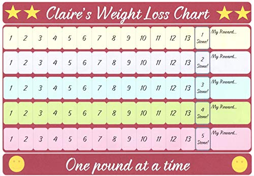 A4 Personalised Weight Loss Chart Reusable Wipe Clean 3 4 5 Stone Pen and Magnet