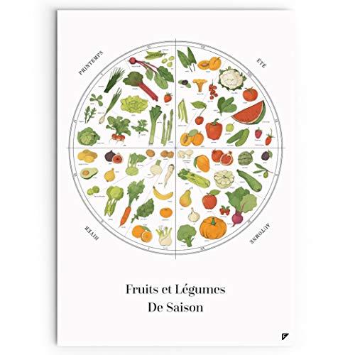 Follygraph Fruits et légumes de Saison Póster de Frutas y Verduras de Temporada