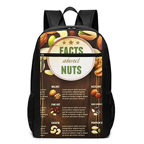 OMNVEQ Mochila Escolares Alimentos Frutos Verdes Frutos Secos Crudos, Mochila Tipo Casual para Niñas Niños Hombre Mujer Mochila para Ordenador Portátil Viaje