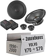 Blaupunkt SD Bluetooth USB mp3 disco autoradio para Skoda Fabia 2004-2007 6y facelif