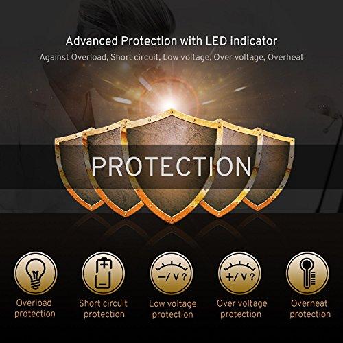 Ampeak 400W Power Inverter DC 12V to 110V AC Car Inverter with 3.1A Dual USB Converter