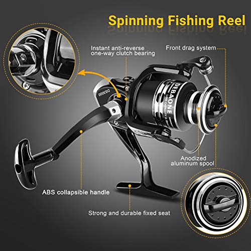 Bluefire Fishing Rod and Reel Combos Review (2021) 7