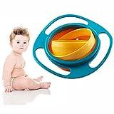 Gearmax® Universal Gyro Bowl Schalen mit Deckel