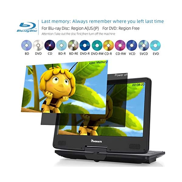 Portable Blu-Ray DVD Player with Built-in Rechargeable Battery, AUX Cable, Supports 1080P MP4 Video, HDMI Input/Output, Dolby Audio 5