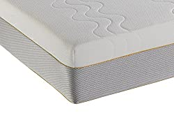 Cool & breathable airmesh sides provide optimum breathability, helping move humid air out and fresh air in, enhancing constant air circulation throughout the mattress. 2.5 cm of luxurious memory foam plus individual springs placed in their own fabric...