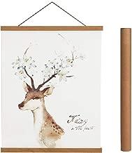 Best canvas poster frames Reviews