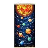 Sonnensystem Druck Plakat Hängen Bildung Planeten