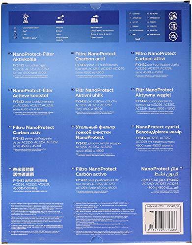 Philips Aktivkohlefilter für Luftreiniger AC3256/10, 1 Stück, FY3432/10