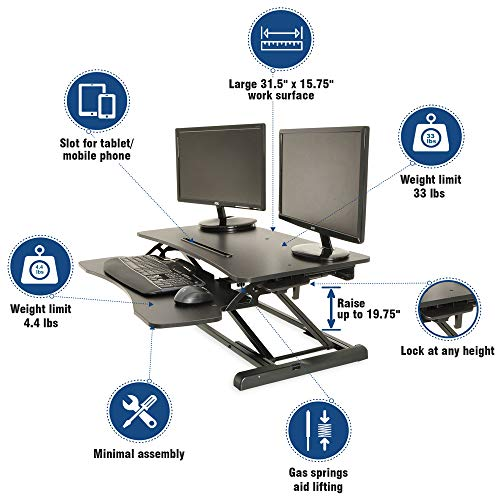 Conquer Standing Desk Monitor Riser Spring Table Top