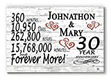 Broad Bay Personalized 30 Year Anniversary Sign Gift Thirtieth Wedding Anniversary 30th for Couple Him Or Her Days Minutes Years