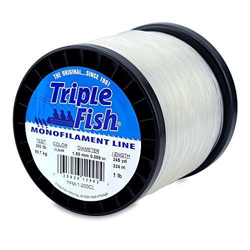 Triple Fish Mono Line, 200 lb (90.7 kg) test, .059 in (1.50 mm) diam, Clear, 1 lb (0.45 kg) Spool, 245 yd (224 m)