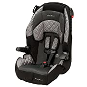 2 modes of use: Forward-facing harness 22-65 pounds and Belt-positioning 40-100 pounds Side Impact Protection 5-point harness with up-front adjustment Adjustable headrest, padded strap covers and pivoting armrests 5 shoulder belt positions