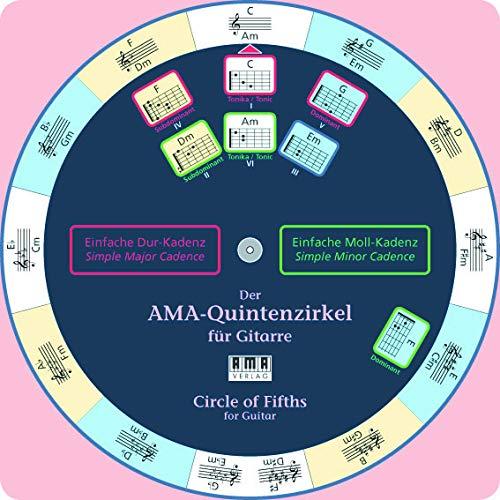 Der AMA-Quintenzirkel für Gitarre: Dt. /Engl.