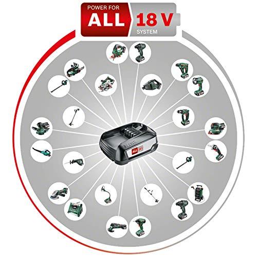 Bosch UniversalImpact 18 - 4