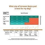 AmazonBasics Puppy Pads Trainingsunterlagen für Welpen, Standardgröße, 50 Stück - 9