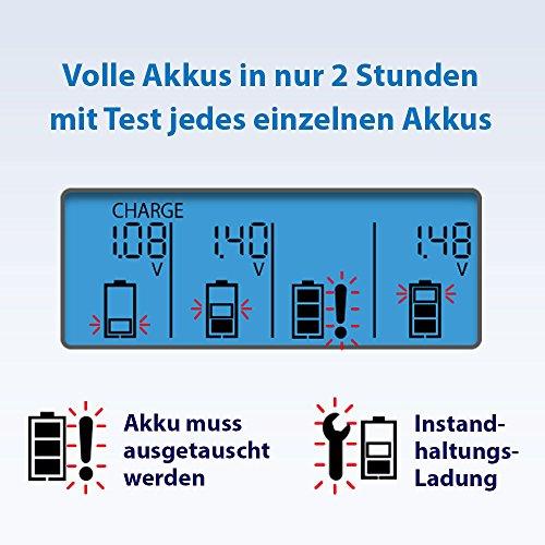 Panasonic Eneloop eneloop pro, Intelligentes Schnellladeger?t mit LCD-Display, fr 1-4 Ni-MH Akkus AA/AAA, mit Refresh-Modus, 52100, Schwarz