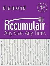 Accumulair Diamond 24x30x2 (23.5x29.5x1.75) MERV 13 Air Filter/Furnace Filters (2 pack)