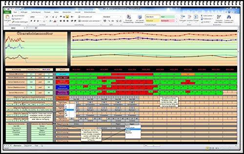 INR Quick Monitor Software APP zur übersichtlichen Aufzeichnung Ihrer Werte bei Schlaganfällen Antikoagulanzientherapie Coagucheck Coagulation